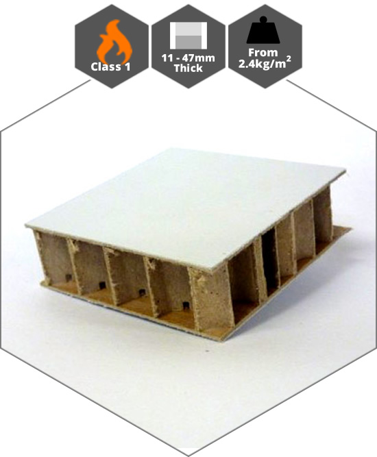 Class 1 rated composite card faced lightweight panel