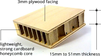 plywood-notes